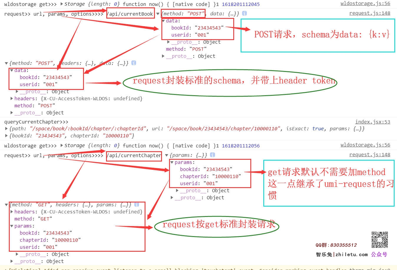 前后端分离使用localStorage替代cookies并封装到umi-request组成跨终端请求插件wldos-request